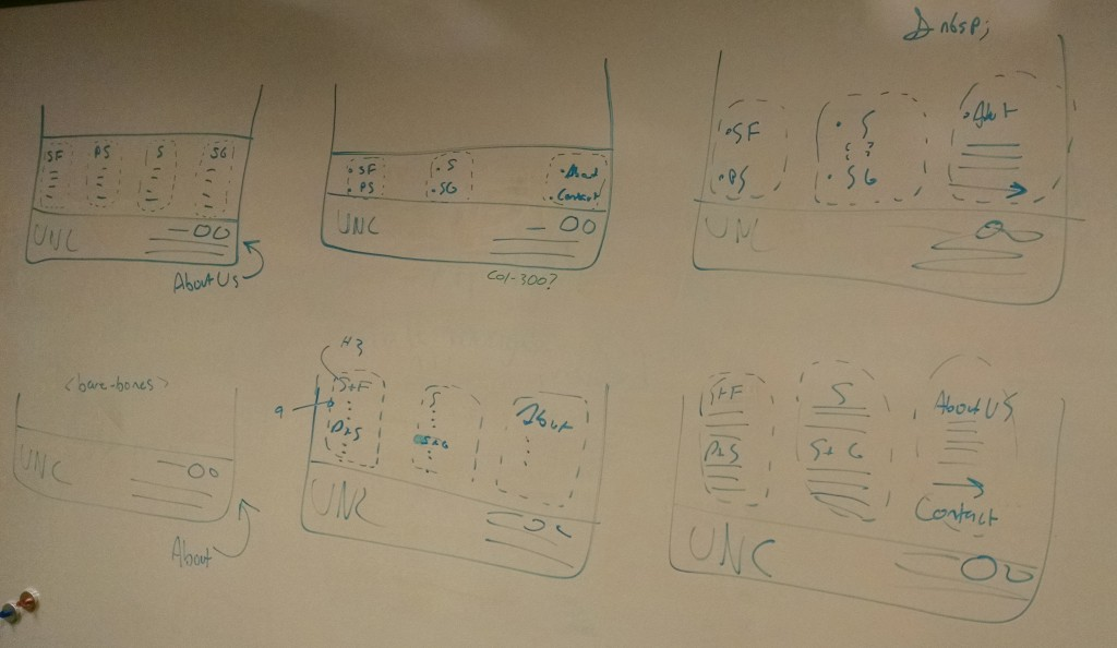 Whiteboard showing six alternate sketch versions of the footer.
