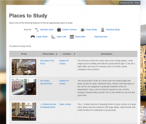 The UNC Libraries' Places to Study tool allows users to filter search results by feature criteria (e.g. large tables, comfortable furniture).